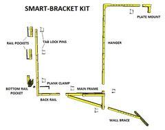 Smart-Bracket Kit