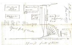 Railroad Draughtsman's Letter Includes Chillicothe, Ohio, Machine Shop Layout