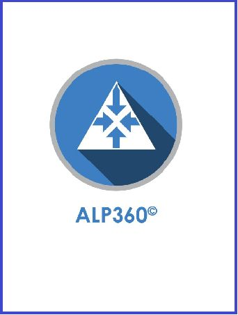 Actualized Leader Profile 360 Full Service Report Assembly