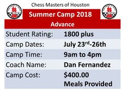Chessmastersofhouston advance summer camp July 23rd to 26th 1800 plus rating