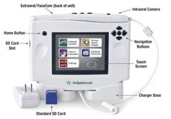 Dr Quick Look SD Plus Camera with Patient Education (DrQuicklook)