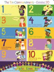 Ten Commandments Poster for Kids