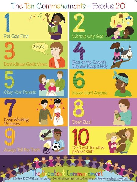 Ten Commandments Poster For Kids