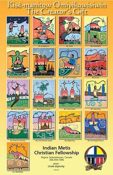 Creators Gift Vertical Poster