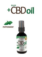 PlusCBD 2oz Peppermint Spray 500mg