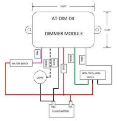 12 Volt Light Dimmer Module ATDIM04