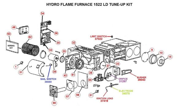 atwood    hydroflame furnace model 1522 ld 2 stage tune