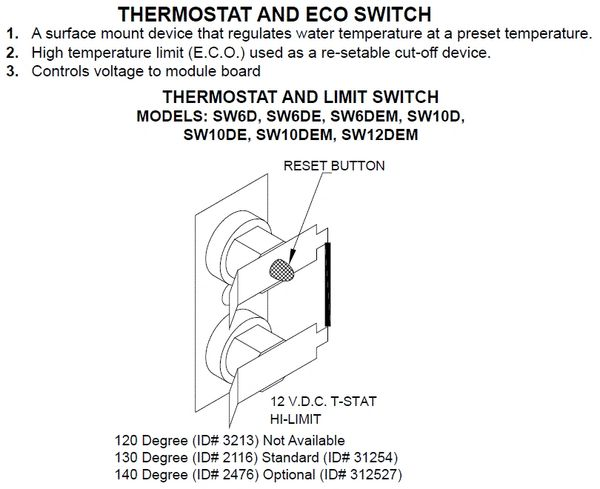 Suburban Water Heater 12vdc Thermostat    Limit Switch