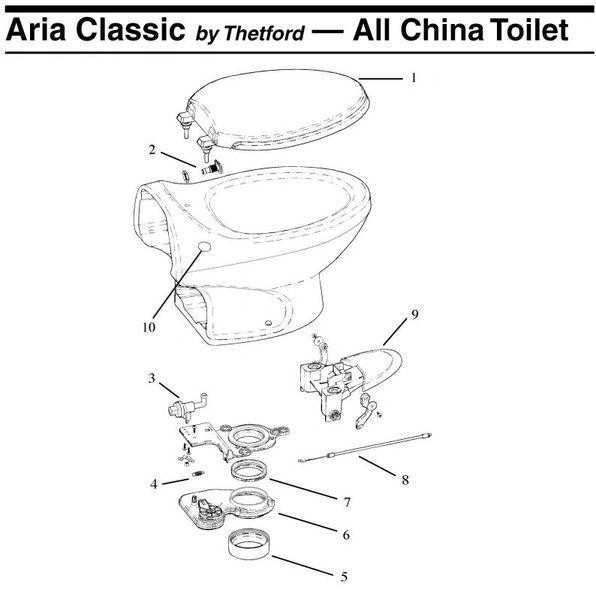 Phenomenal Thetford Toilet Water Valve Kit 19831 Pdxrvwholesale Wiring Database Denligelartorg