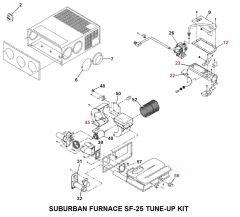 Suburban Furnace Model SF-25 Tune-Up Kit