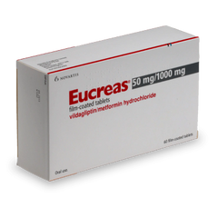 Eucreas 50mg/1000mg