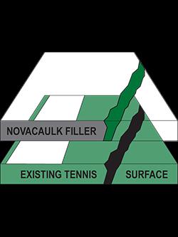 Novacaulk Part 1
