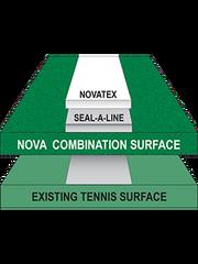 Novatex